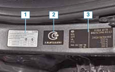 Паспортные данные автомобиля Киа Рио 3 (2011)