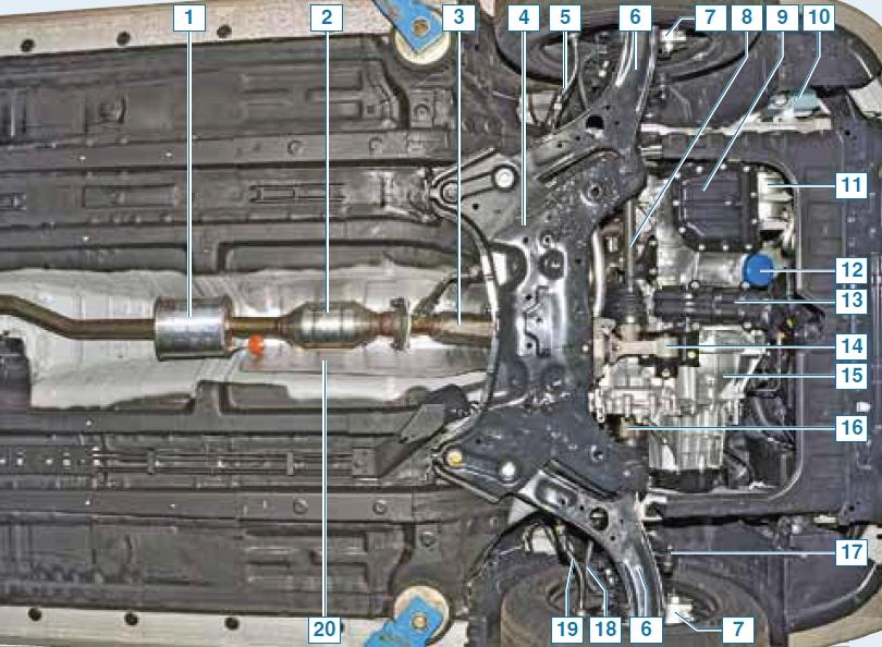 Расположение основных узлов и агрегатов автомобиля Киа Рио 3 (2011)