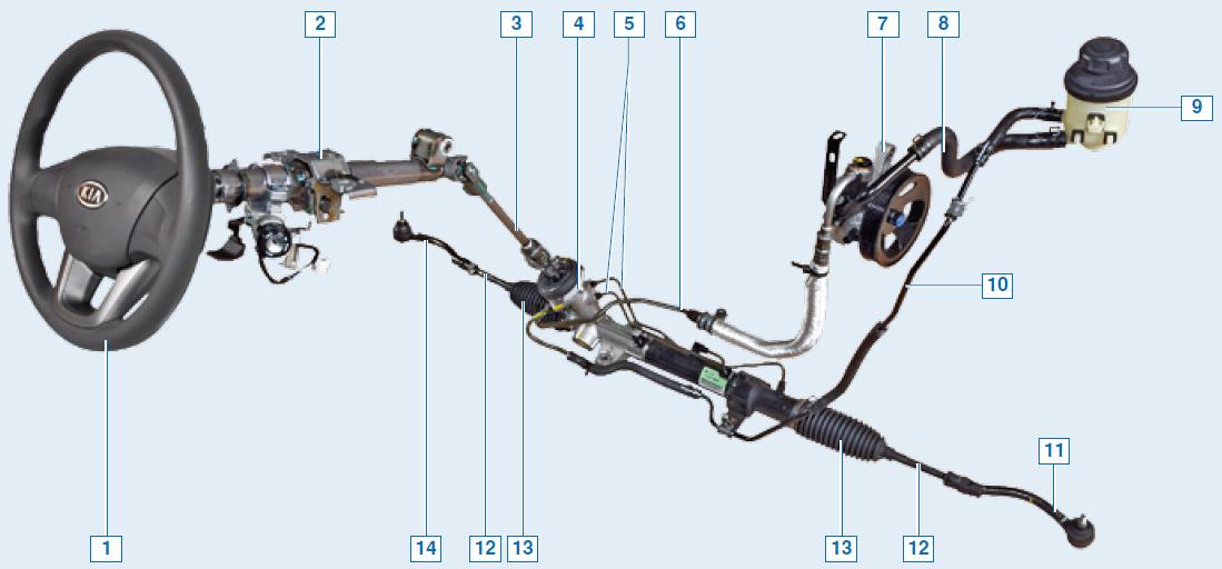 Рулевое управление Киа Рио 3 (2011)